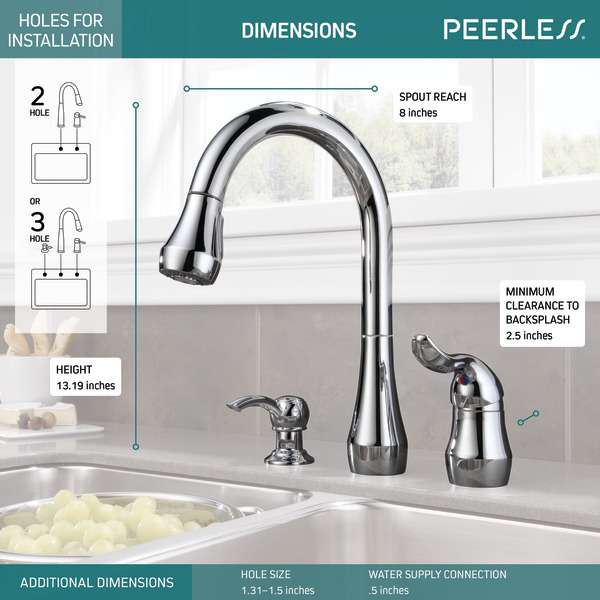 P188102LF-SD_KitchenSpecs_2or3-hole_Infographic_WEB.jpg